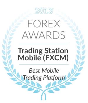Forex awards
