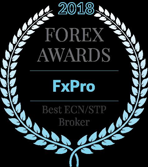 Best forex ecn broker 2020