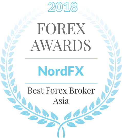 Best Forex Broker Asia 2021
